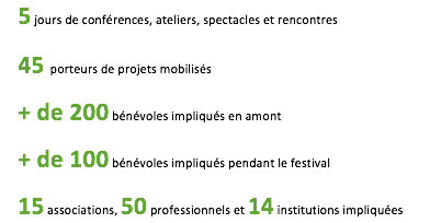 Statistiques Festival UtopiC & Co